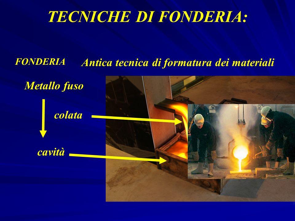 Antica tecnica di formatura dei materiali