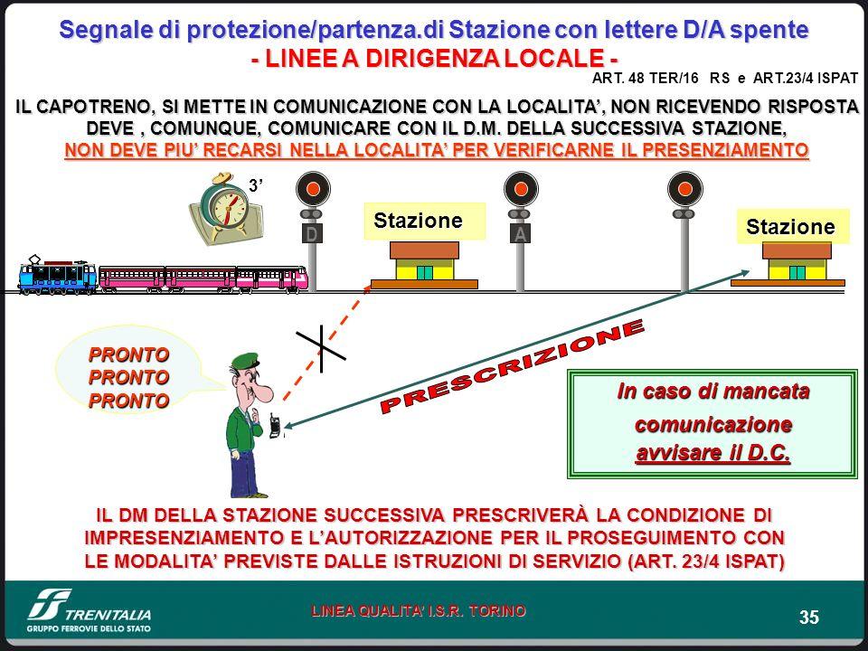 Segnale di protezione/partenza.di Stazione con lettere D/A spente