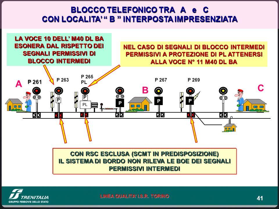 A C B BLOCCO TELEFONICO TRA A e C