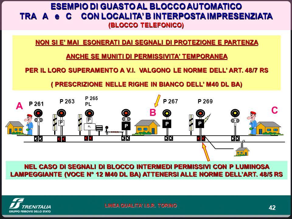 ESEMPIO DI GUASTO AL BLOCCO AUTOMATICO TRA A e C CON LOCALITA' B INTERPOSTA IMPRESENZIATA