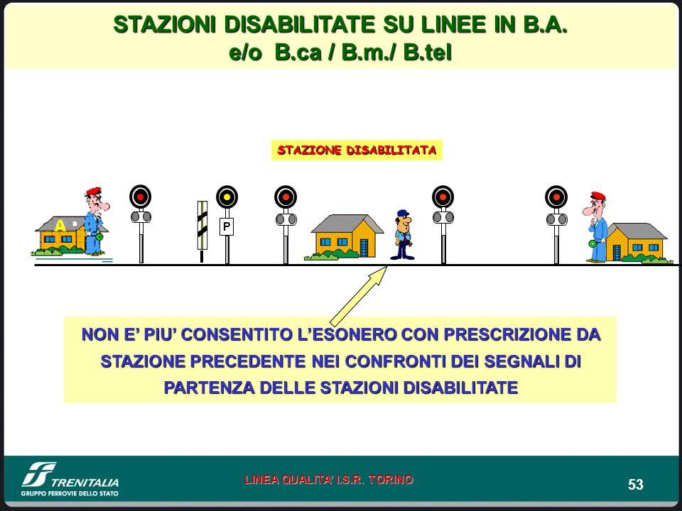STAZIONI DISABILITATE SU LINEE IN B.A. e/o B.ca / B.m./ B.tel