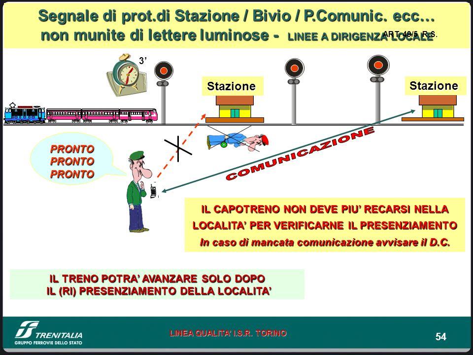 COMUNICAZIONE Segnale di prot.di Stazione / Bivio / P.Comunic. ecc…