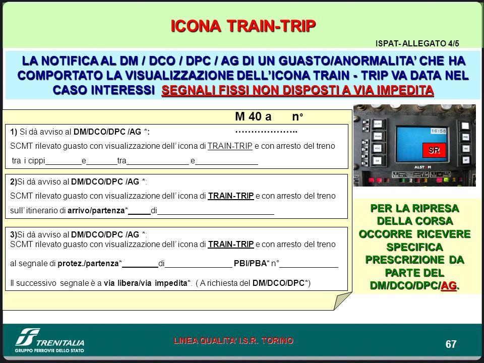 ICONA TRAIN-TRIP ISPAT- ALLEGATO 4/5.
