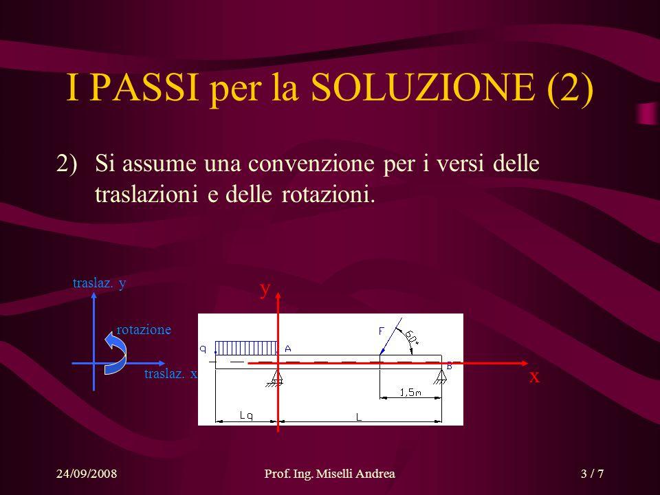 I PASSI per la SOLUZIONE (2)