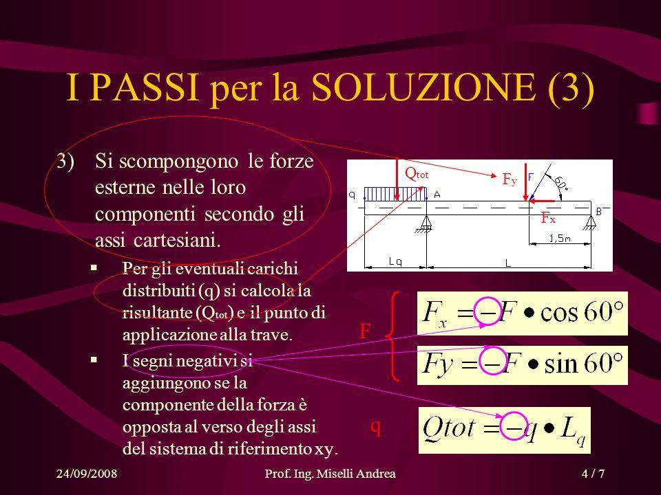 I PASSI per la SOLUZIONE (3)