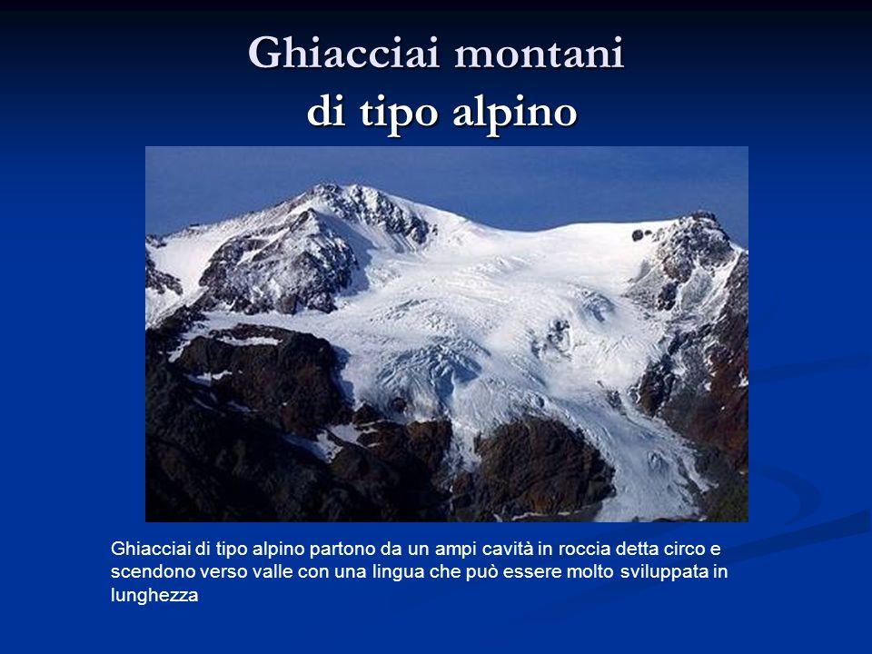 Ghiacciai montani di tipo alpino