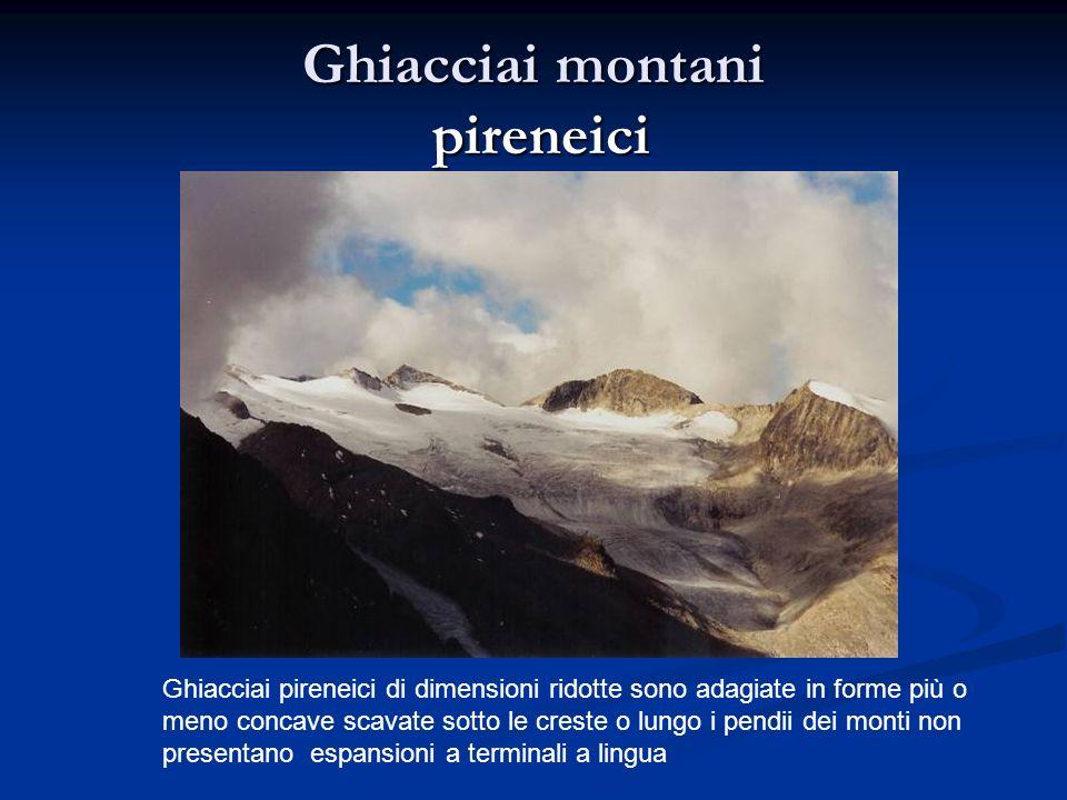 Ghiacciai montani pireneici