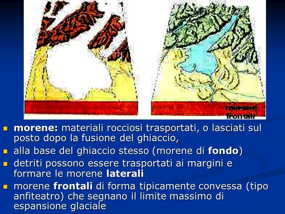 morene: materiali rocciosi trasportati, o lasciati sul posto dopo la fusione del ghiaccio,