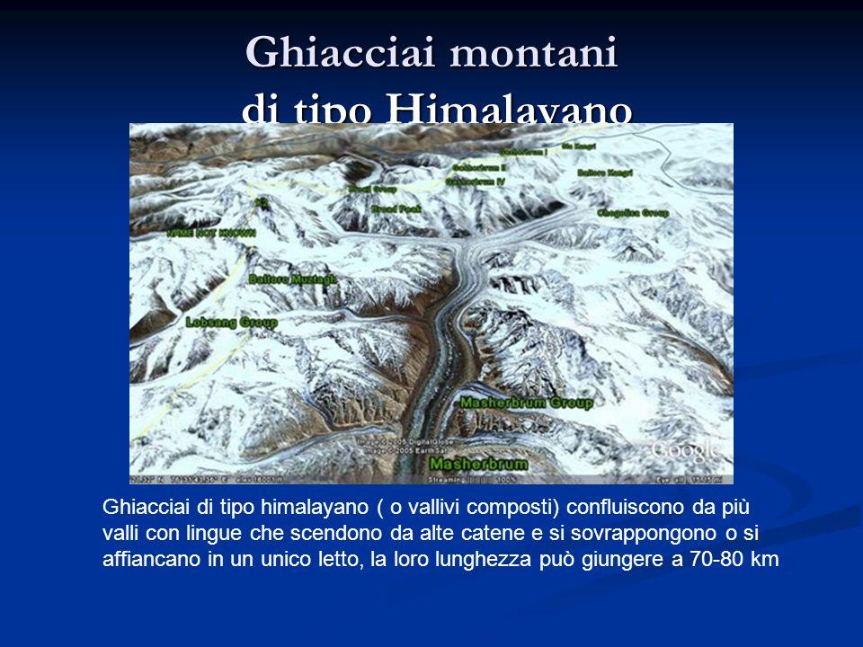 Ghiacciai montani di tipo Himalayano
