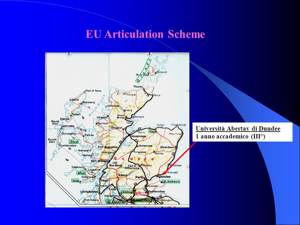 EU Articulation Scheme