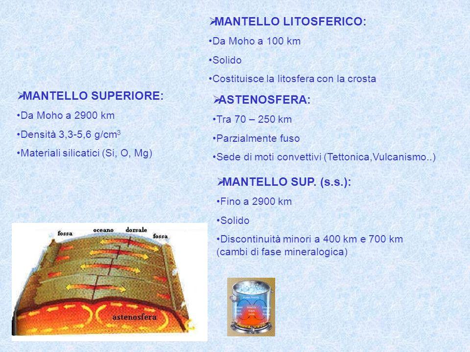 MANTELLO LITOSFERICO: