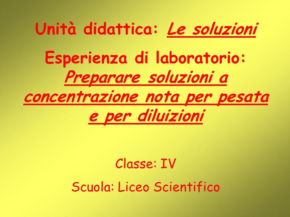 Unità didattica: Le soluzioni