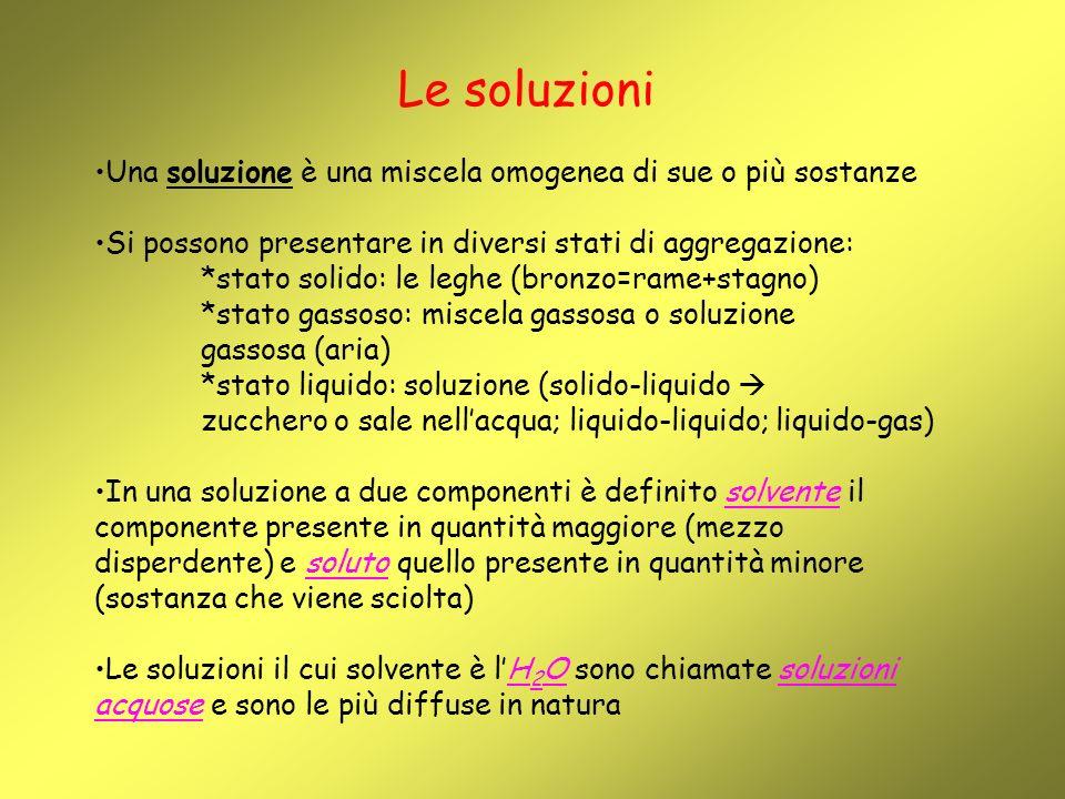 Le soluzioni Una soluzione è una miscela omogenea di sue o più sostanze. Si possono presentare in diversi stati di aggregazione: