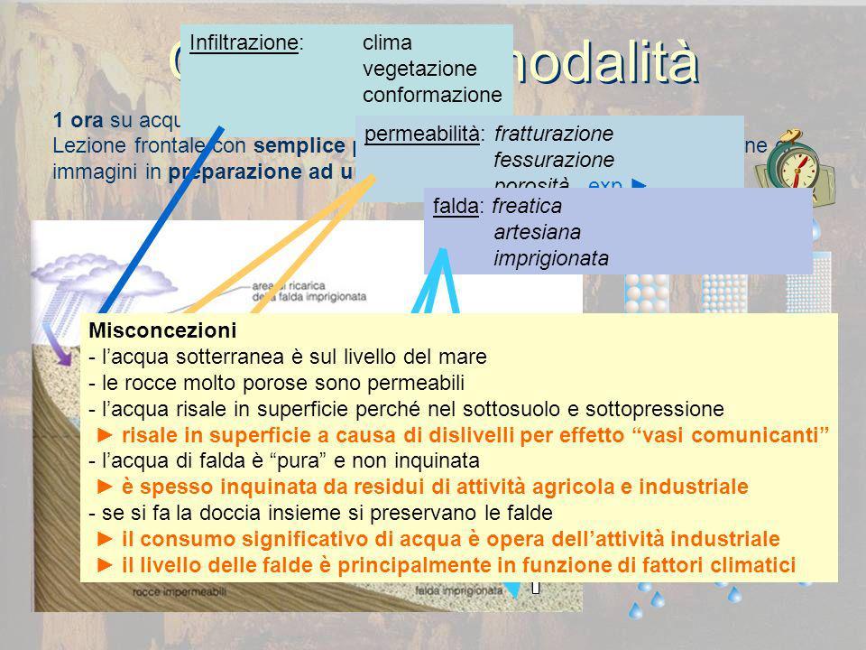 Contenuti e modalità Infiltrazione: clima vegetazione conformazione