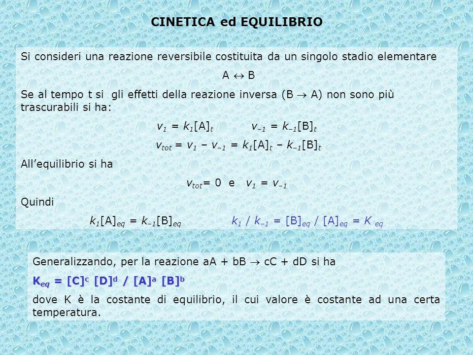 CINETICA ed EQUILIBRIO