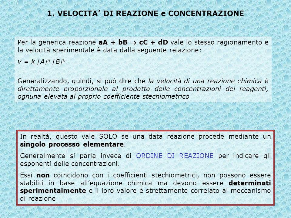 1. VELOCITA' DI REAZIONE e CONCENTRAZIONE