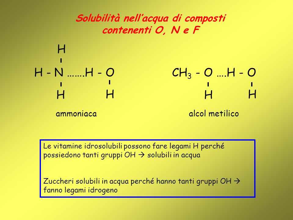 Solubilità nell'acqua di composti contenenti O, N e F
