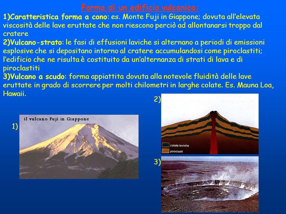 Forma di un edificio vulcanico: