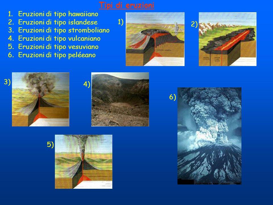 Tipi di eruzioni Eruzioni di tipo hawaiiano Eruzioni di tipo islandese