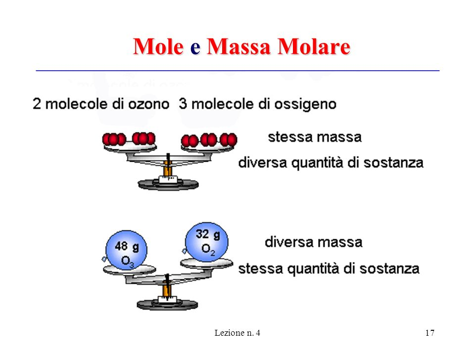 Mole e Massa Molare Lezione n. 4