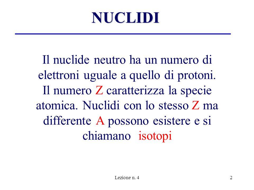 NUCLIDI
