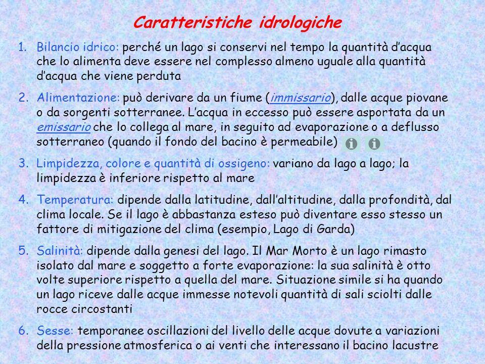 Caratteristiche idrologiche
