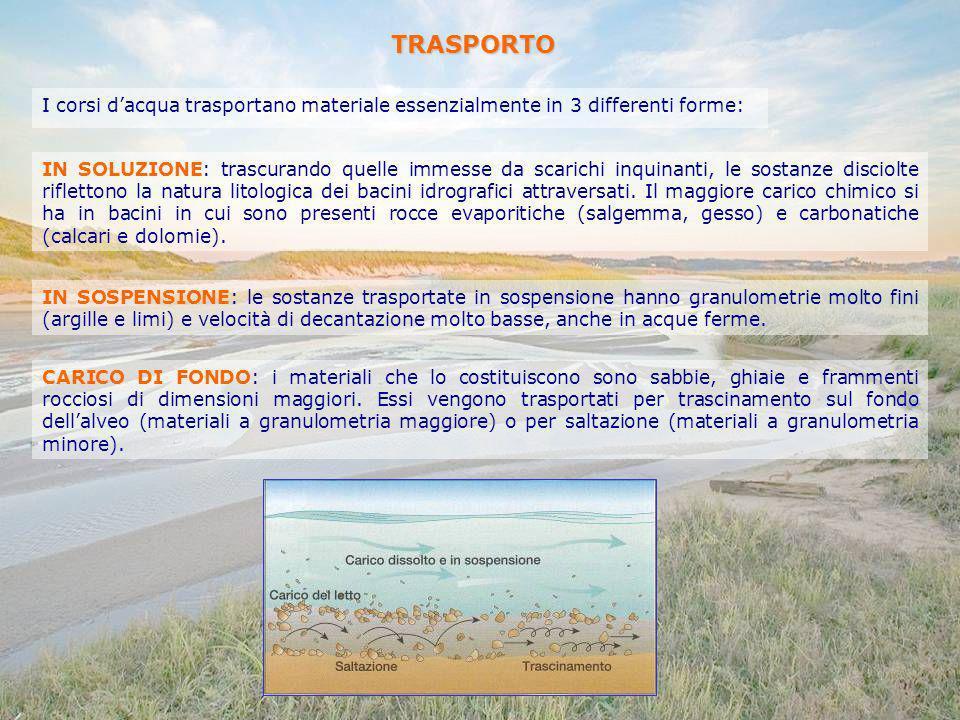 TRASPORTOI corsi d'acqua trasportano materiale essenzialmente in 3 differenti forme: