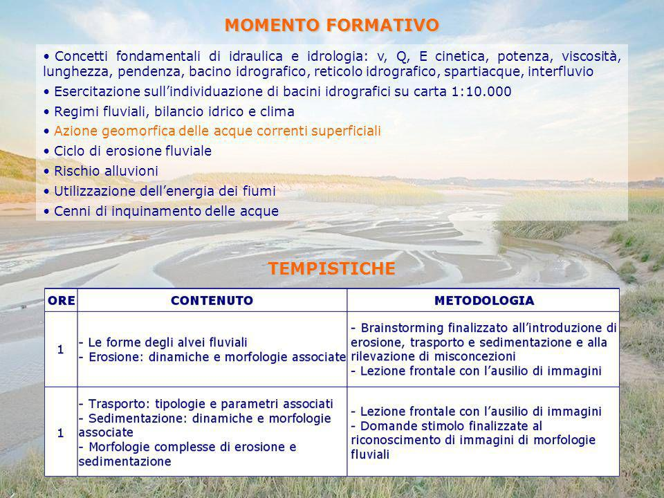 MOMENTO FORMATIVO TEMPISTICHE
