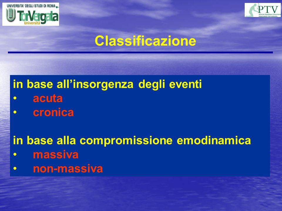 Classificazione in base all'insorgenza degli eventi acuta cronica