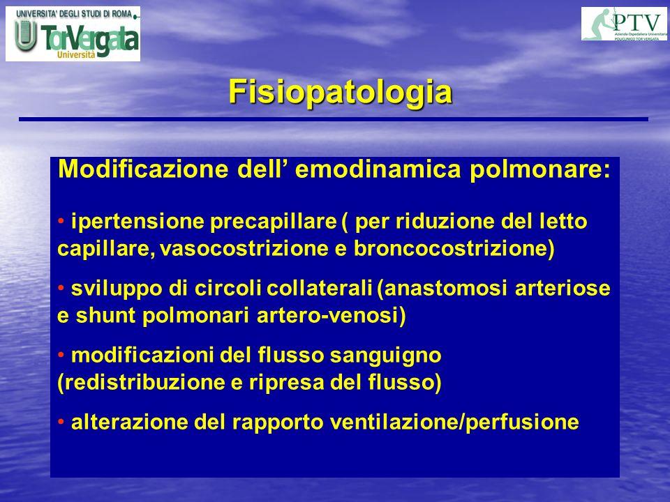 Modificazione dell' emodinamica polmonare: