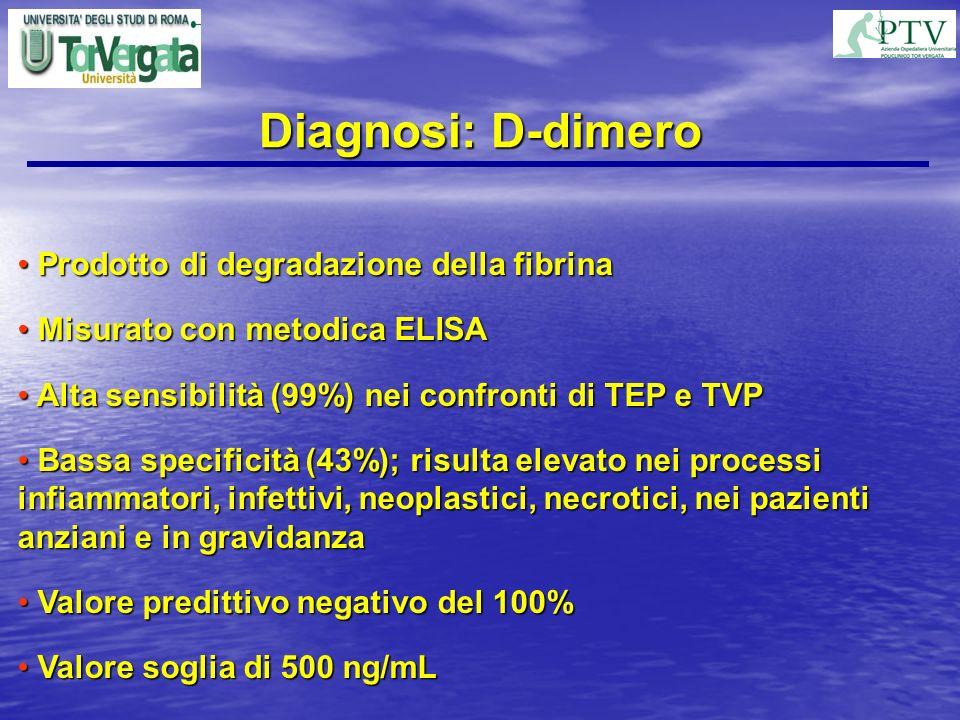 Diagnosi: D-dimero Prodotto di degradazione della fibrina