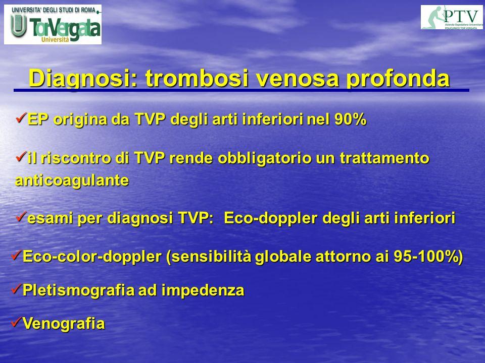 Diagnosi: trombosi venosa profonda