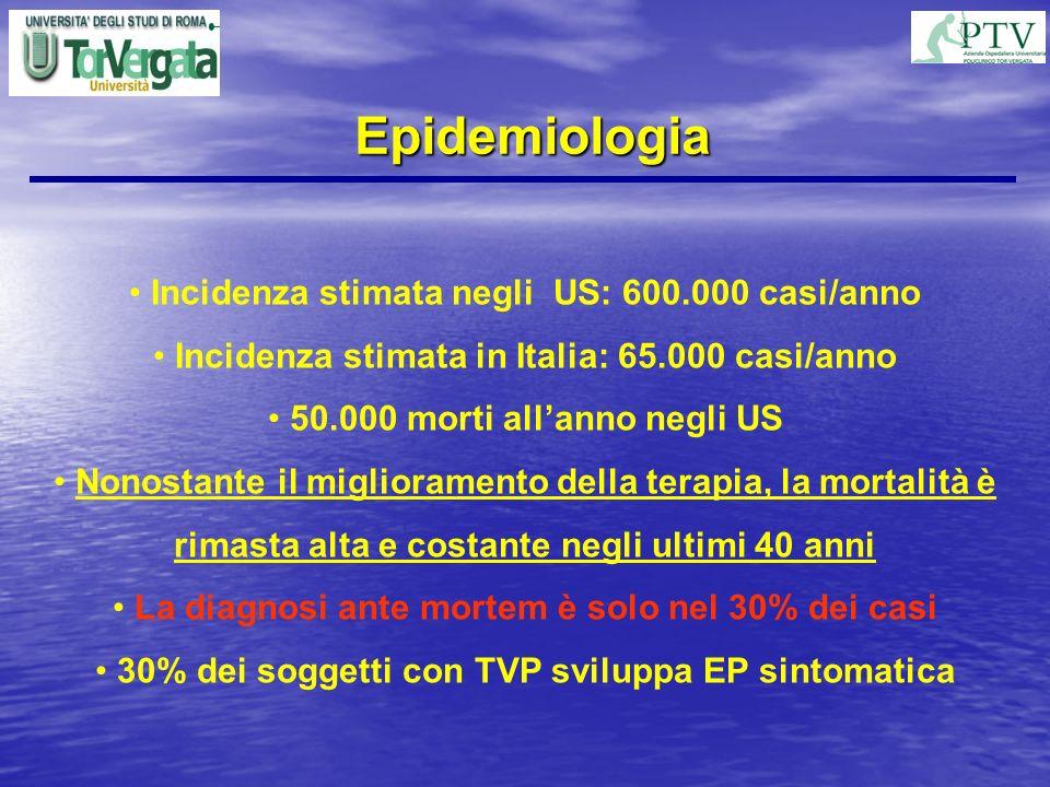 Epidemiologia Incidenza stimata negli US: 600.000 casi/anno