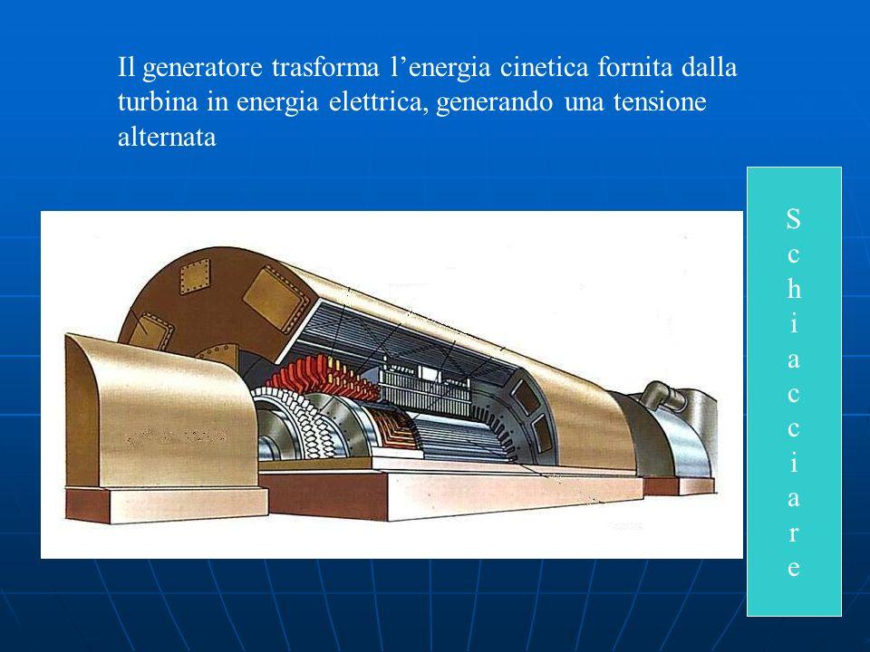 Il generatore trasforma l'energia cinetica fornita dalla turbina in energia elettrica, generando una tensione alternata
