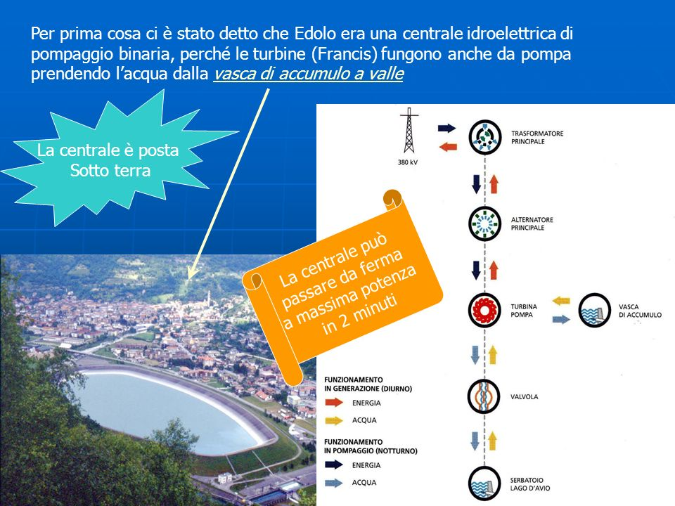 Per prima cosa ci è stato detto che Edolo era una centrale idroelettrica di pompaggio binaria, perché le turbine (Francis) fungono anche da pompa prendendo l'acqua dalla vasca di accumulo a valle