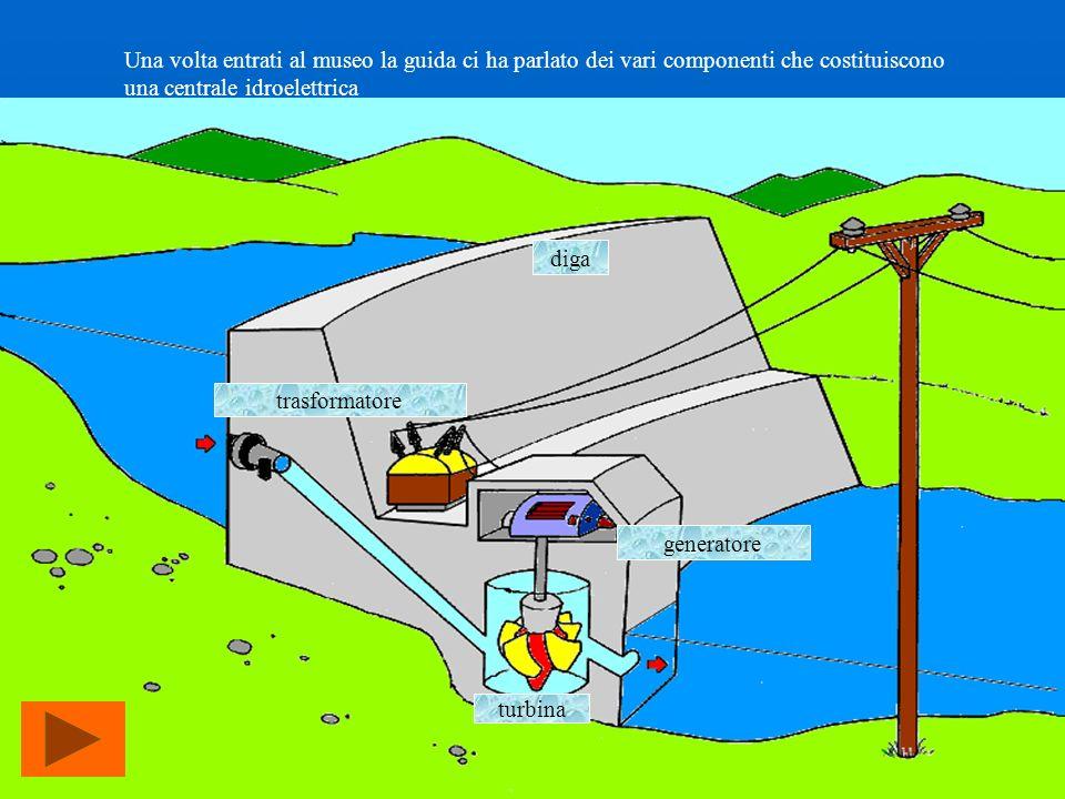 Una volta entrati al museo la guida ci ha parlato dei vari componenti che costituiscono una centrale idroelettrica