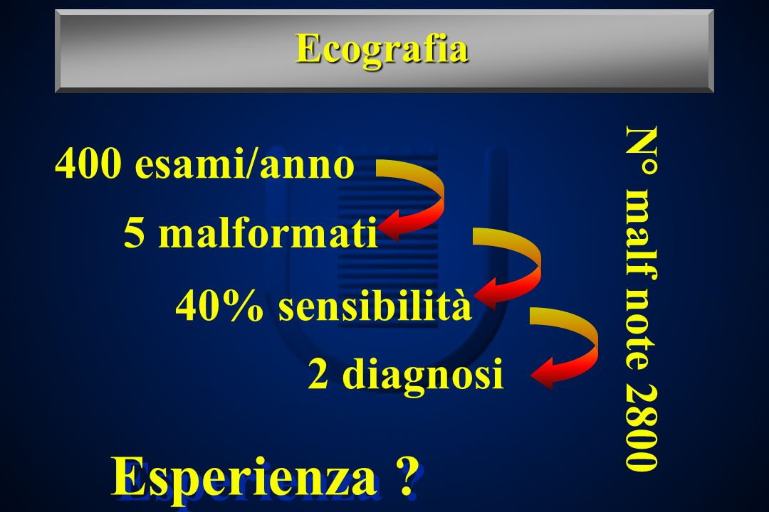 Esperienza N° malf note 2800 400 esami/anno 5 malformati