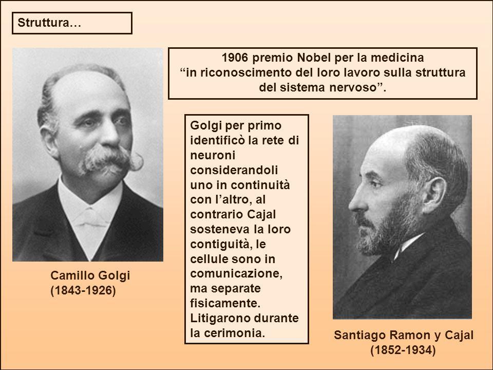 1906 premio Nobel per la medicina