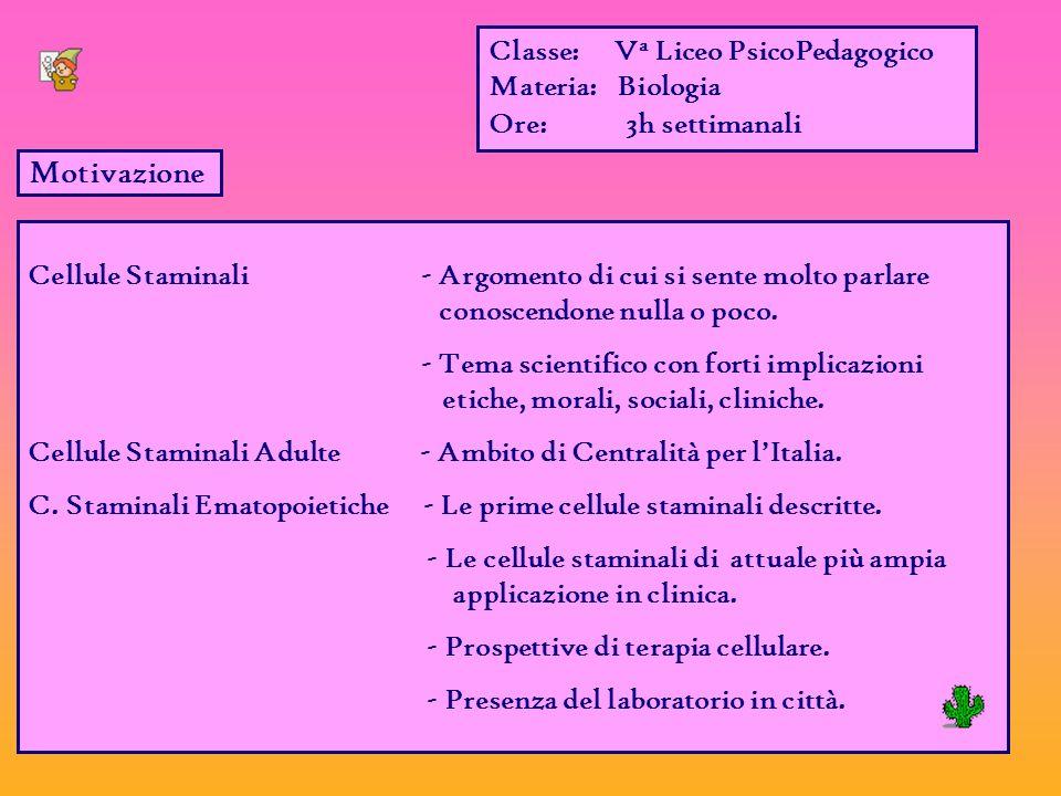Motivazione Classe: Va Liceo PsicoPedagogico Materia: Biologia