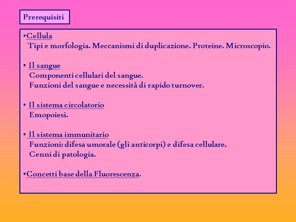 Prerequisiti Cellula. Tipi e morfologia. Meccanismi di duplicazione. Proteine. Microscopio. Il sangue.