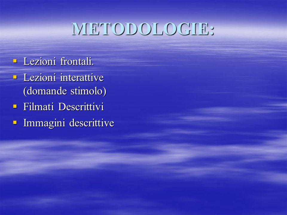 METODOLOGIE: Lezioni frontali. Lezioni interattive (domande stimolo)