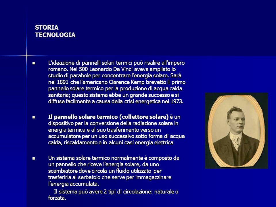 STORIA TECNOLOGIA