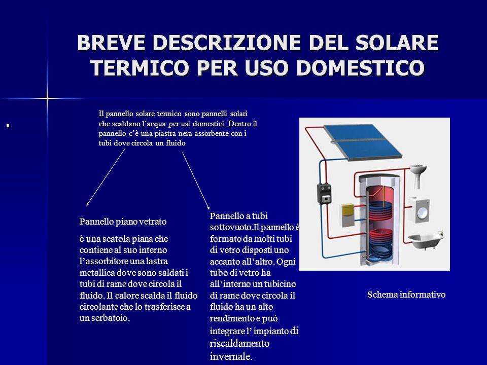 Pannello Solare Termico Descrizione : Sommario fonti rinnovabili storia tecnologia ppt