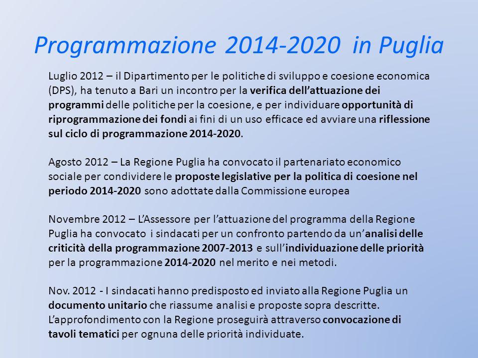 Programmazione 2014-2020 in Puglia