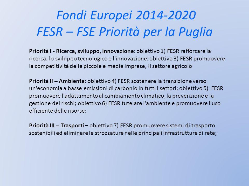 Fondi Europei 2014-2020 FESR – FSE Priorità per la Puglia