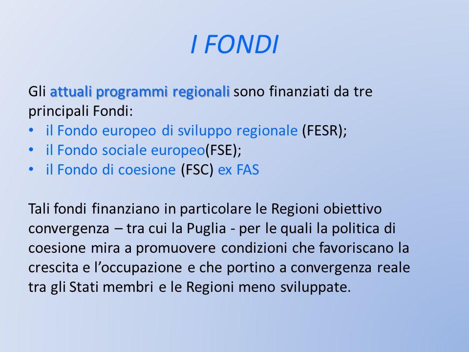 I FONDI Gli attuali programmi regionali sono finanziati da tre