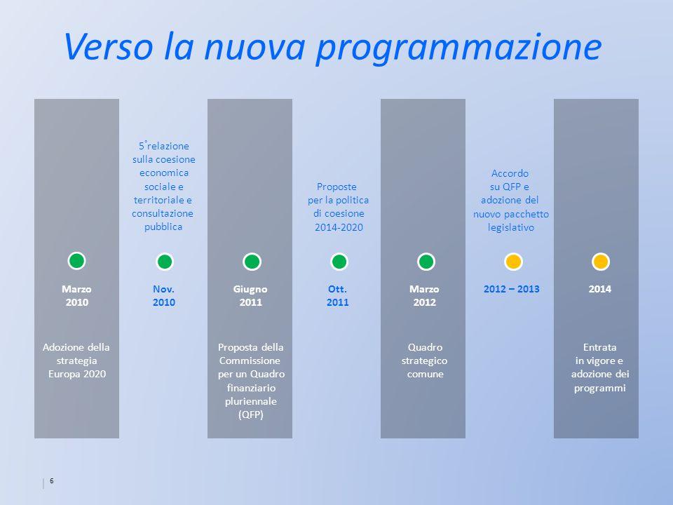 Verso la nuova programmazione