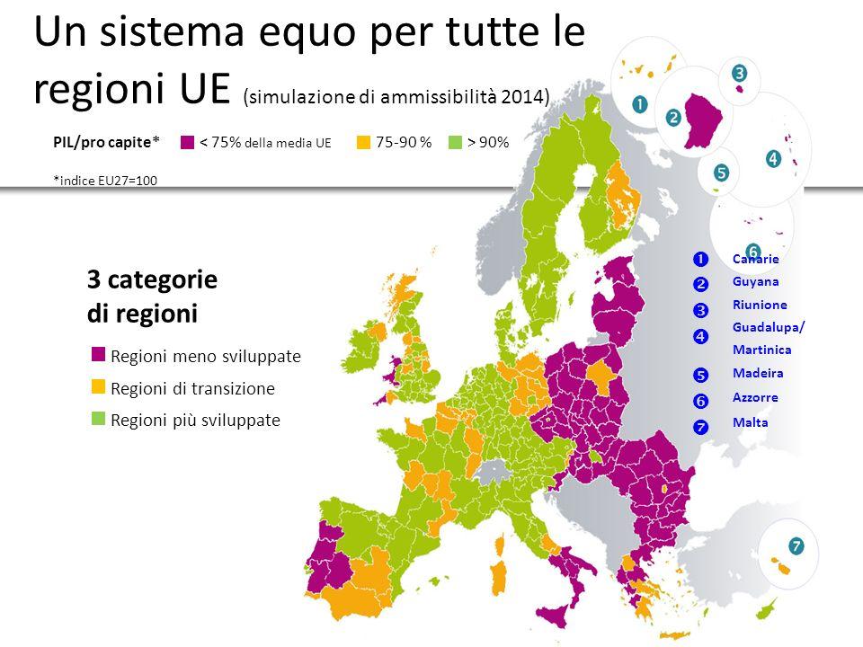 Un sistema equo per tutte le regioni UE (simulazione di ammissibilità 2014)