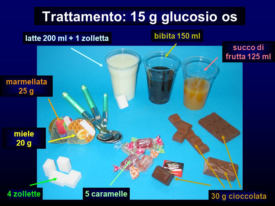 Trattamento: 15 g glucosio os