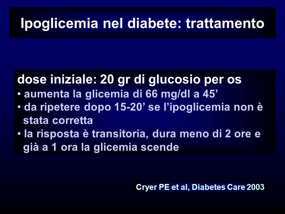 Ipoglicemia nel diabete: trattamento